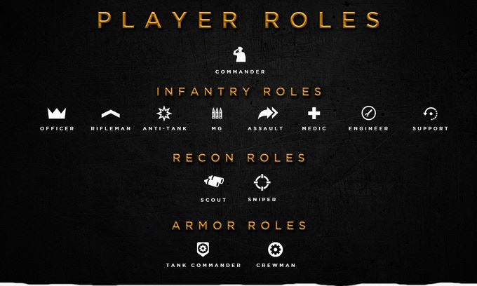 All roles except Rifleman are limited.