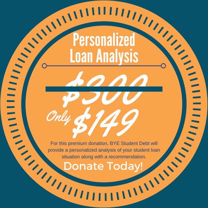 Personalized Loan Analysis - Reduced! Only $149!