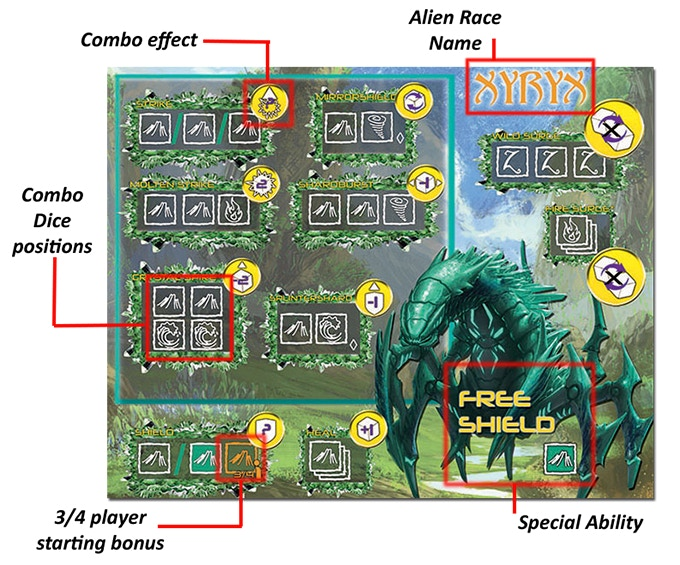 Anatomy of the Shaman boards