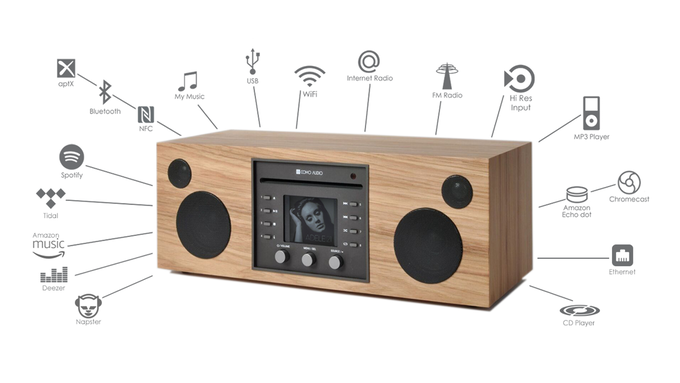Musica boasts a CD player, several newly integrated streaming services, and an Ethernet port among its features