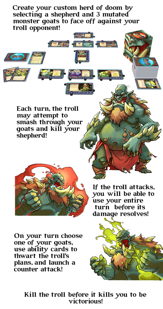 Gruff: Rage of the Trolls by Studio Woe — Kickstarter