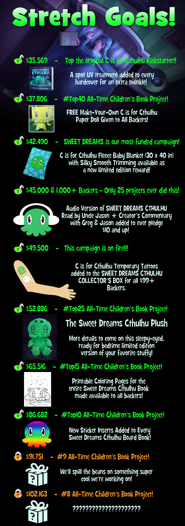Sweet dreams cthulhu a lovecraftian bedtime board book by jason were fully funded heres how were making the project even better fandeluxe Epub