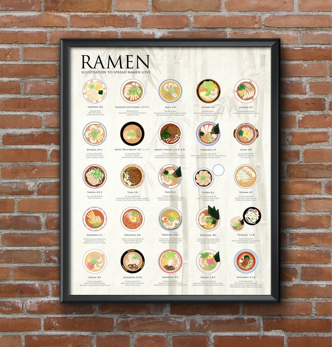 The Ramen Poster, Bamboo Background