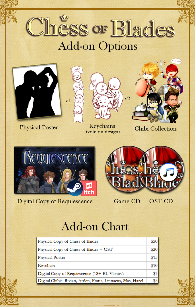 Chess Of Blades A Bl Yaoi Visual Novel Game By Argent