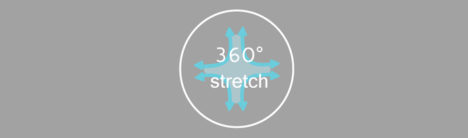 Image result for 360 degree stretch symbol