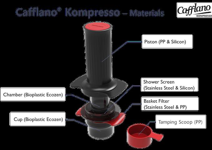 Eco-friendly Cafflano® Kompresso Materials