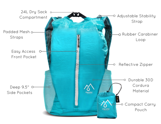 0a947a57ad Sea to Sky -The Waterproof Backpack That Fits In Your Pocket by The ...