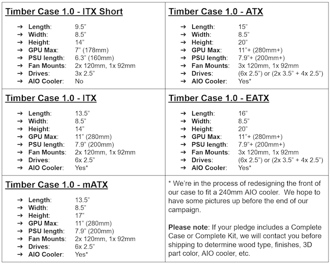 Timber Case Specifications