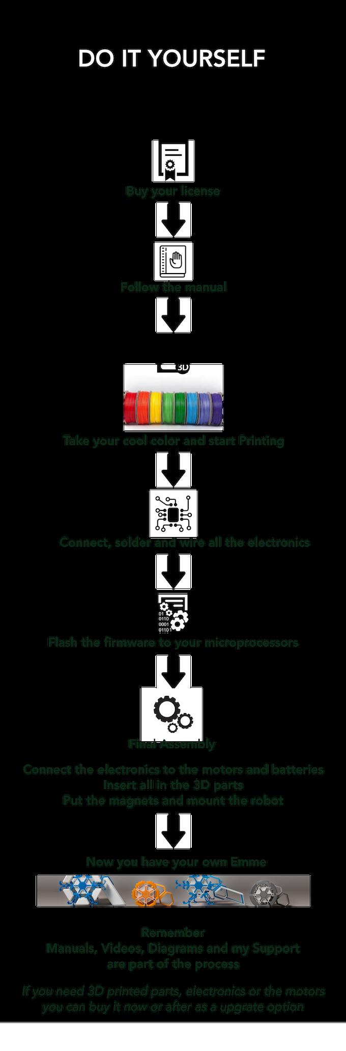Emme technology is not complicated by salvador kickstarter click the logo to link arduino solutioingenieria Gallery