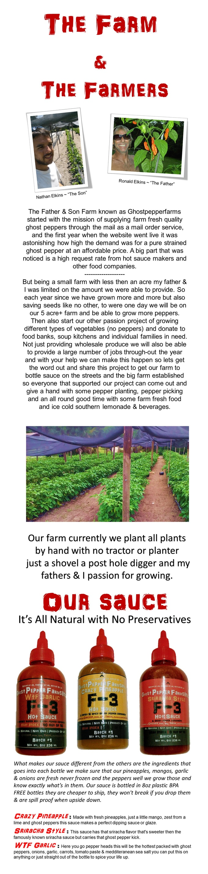 To Grow But Also Get A Building Put In On The Property To Make Our Hot  Sauce On Site Of Our Farm, Which Will Help Cut Costs Overall In The Long  Run