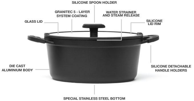 Ausker: Redefining High Quality Cookware by Ausker — Kickstarter