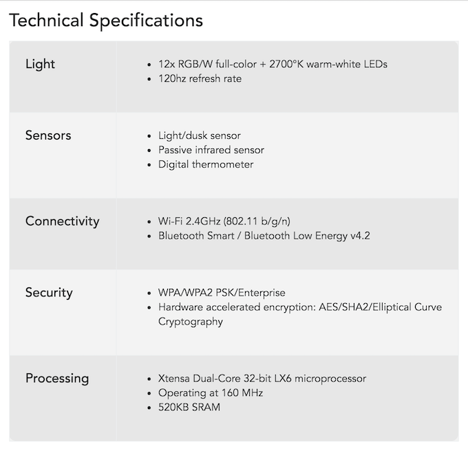 Zing Technical Specifications