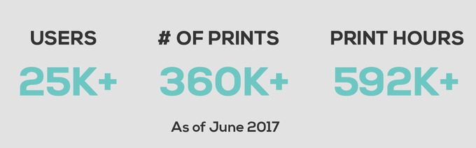 AstroPrint statistics at a glance (as of June 2017)