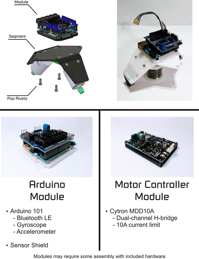 Modules may require some assembly with included hardware.