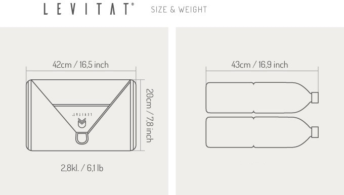 Levitat The Revolutionary Aerial Mat By Dynamic Growth