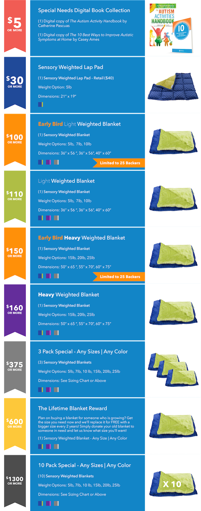 Weighted blankets for special needs by harkla by casey ames if you are wondering how to choose the right blanket for you or a loved one here are tables to help all the sizes and weights are available in all nvjuhfo Image collections