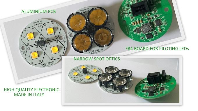 Electronic Units