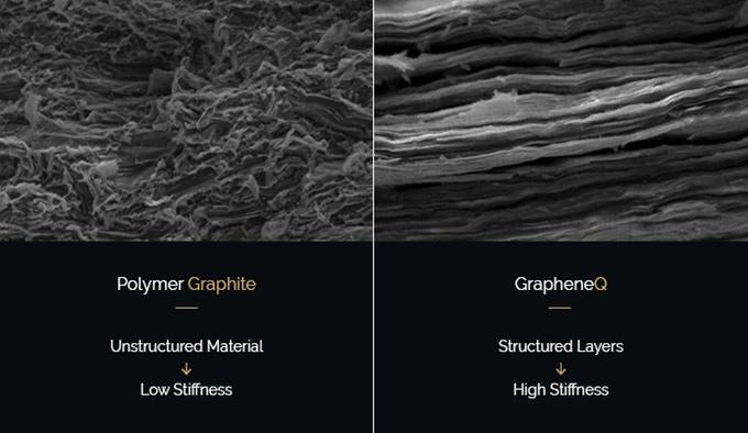 Scanning Electron Microscope (SEM) Comparison