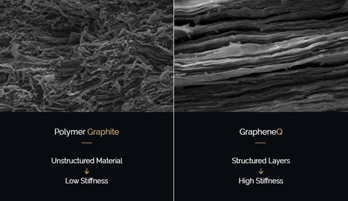 Scanning Electron Microscope (SEM) Comparison