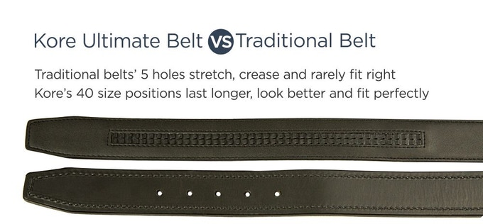 Ultimate Belt Kore Essentials On Backerclub Shoppers save an average of 11.4% on purchases with coupons at koreessentials.com, with today's biggest discount being 20% off your purchase. ultimate belt kore essentials on