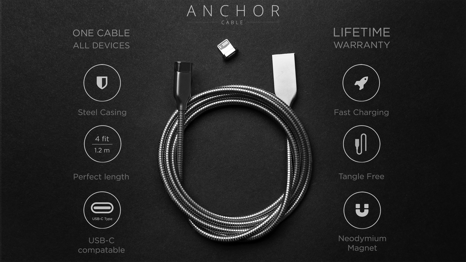 ANCHOR CABLE - Worlds first stainless steel magnetic CROSS DEVICE charging cable with USB type-C enabled and LIFETIME WARRANTY.
