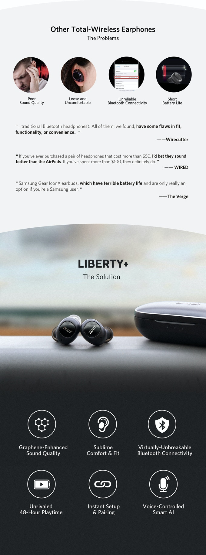 66629782bff Liberty+: The First Zero-Compromise Total-Wireless Earphones by Zolo ...