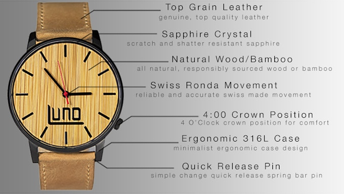 We Used The Highest Quality Materials All Throughout These Watches
