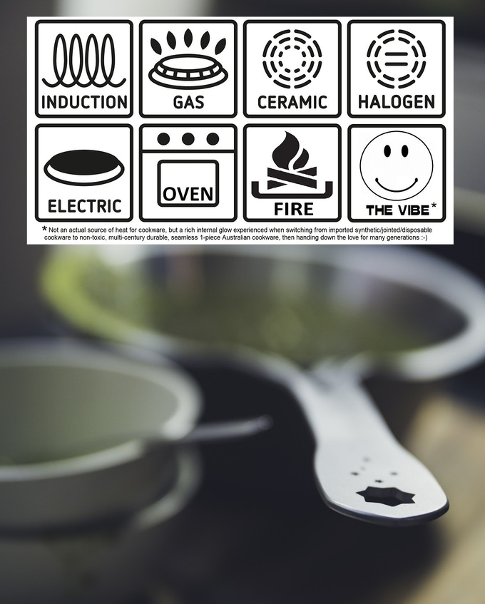 Fast and even heating on all heat sources, without the need for fragile clad layers. A bright new star in cookware is born.....