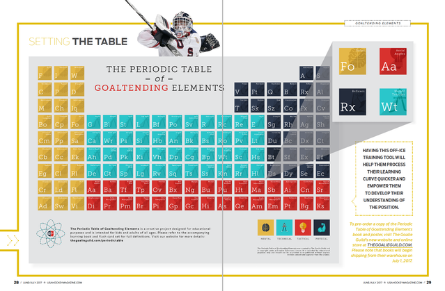 The periodic table of goaltending elements by justin goldman to read the article just click on the image above and check out pages 26 28 this issue is full of goaltending content and insights so were honored to be urtaz Image collections
