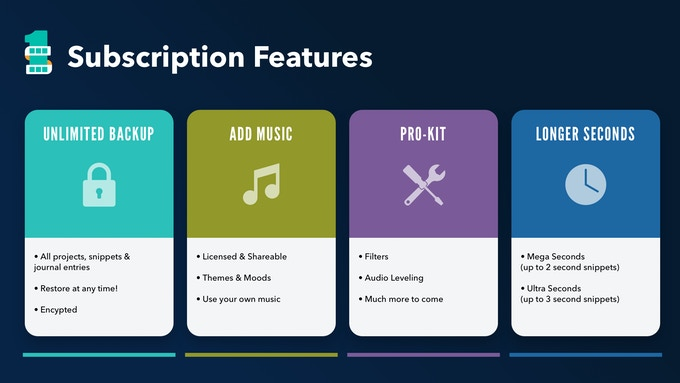 "Get a subscription with these ""pro"" features."