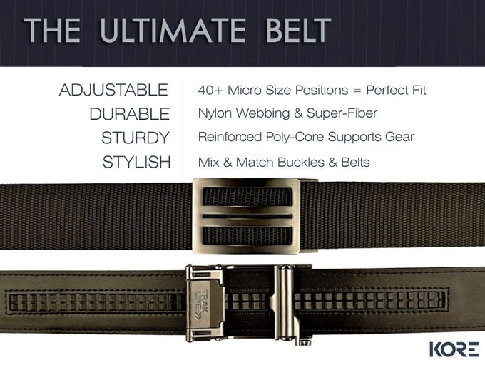 Ultimate Belt Kore Essentials On Backerclub Video player privacy collaboration distribution and marketing monetization live streaming analytics hosting and management compare plans. ultimate belt kore essentials on