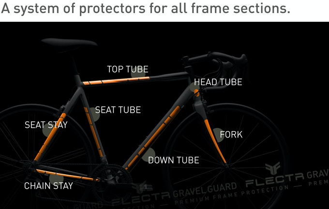 FLECTR GRAVEL GUARD is designed to fit all frame sections (marked orange to visualize)