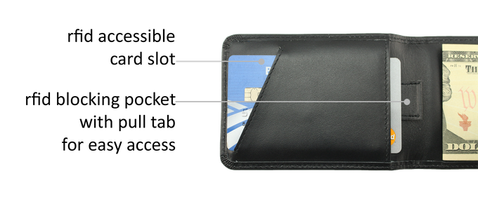 Only on KS: Option to switch RFID access slot to outside and RFID slot to inside pocket.