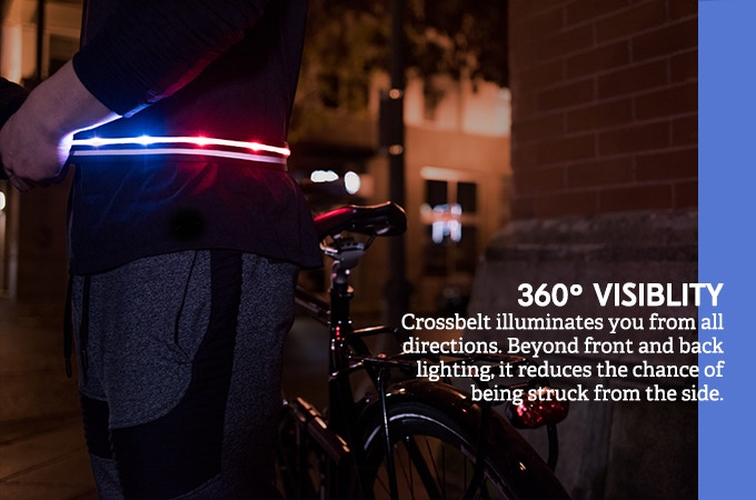The Crossbelt illuminates from all directions, reducing the chances of being struck from the side. The intensity of the LEDs helps you be seen from several blocks away, no matter what angle cars are approaching.