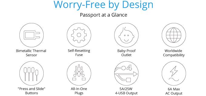 Passport: Worry-Free Power Adapter for International