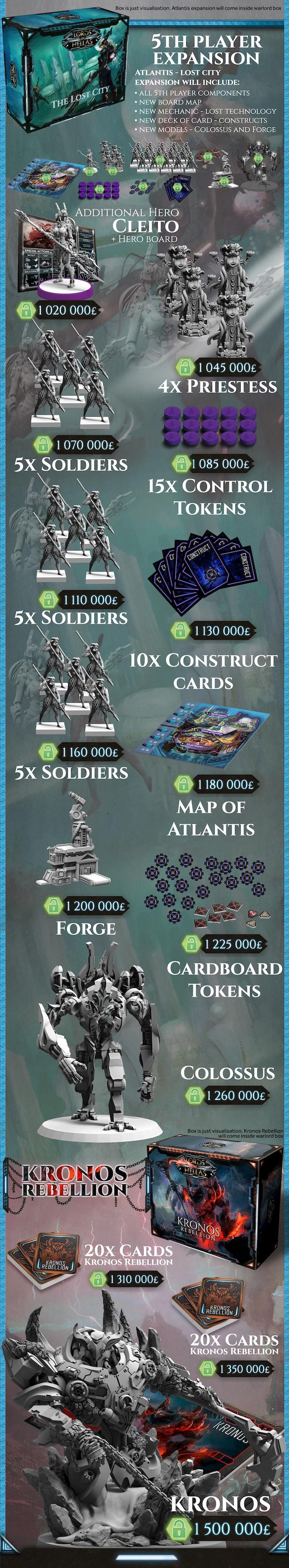 Lords of Hellas by Awaken Realms — Kickstarter
