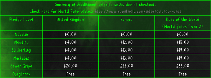 Shipping Costs due on checkout