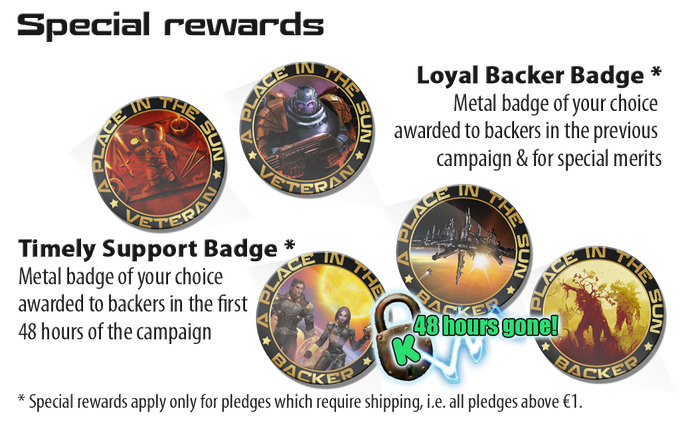 For more info about badges please view this Update!