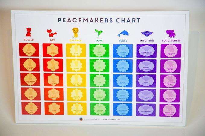 """PeaceMakers Chart: (24"""" x 36)"""