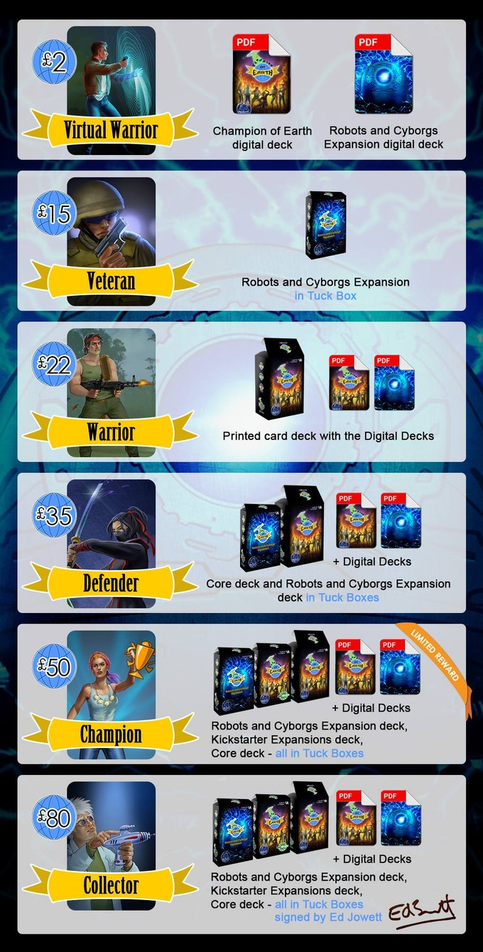 Please go to the Rewards section below for more details on any individual reward!