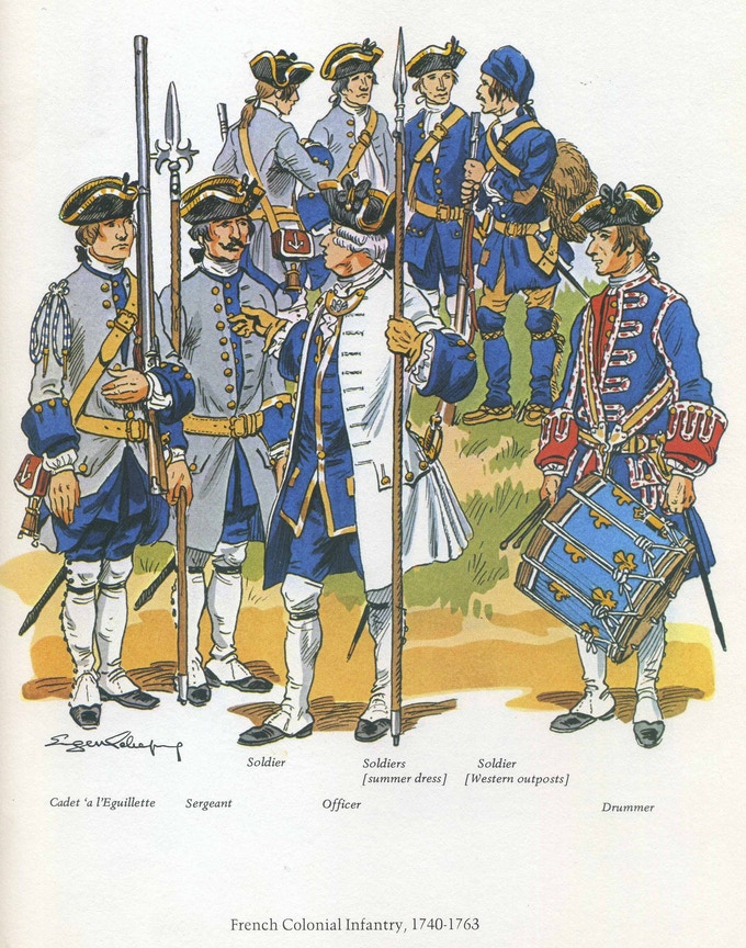 Illustration for uniform style only by the great Eugene Leliepvre, published by the Company of Military Historians.