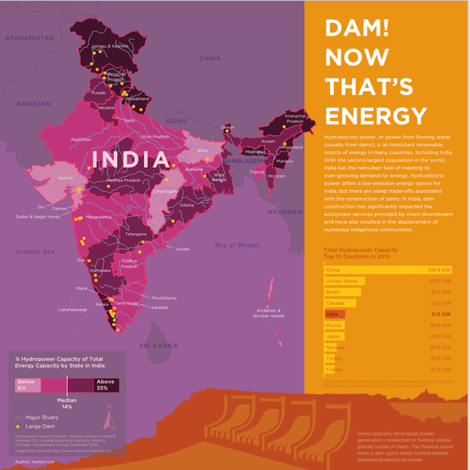 Dam! Now That's Energy by Kamini Iyer