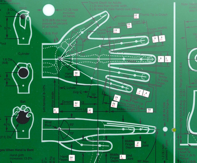 Selector 6b. Hands and Feet