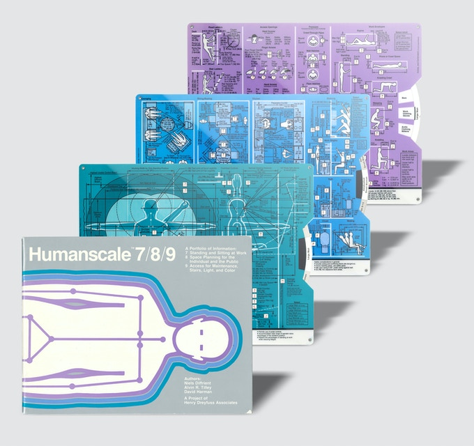 Product Design: Bringing Back Humanscale Manual from the 1970s