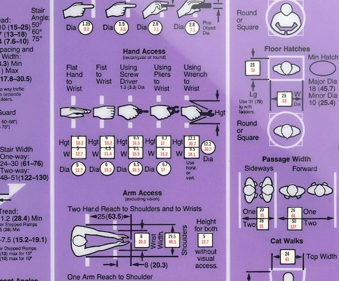 Selector 9a. Body Access