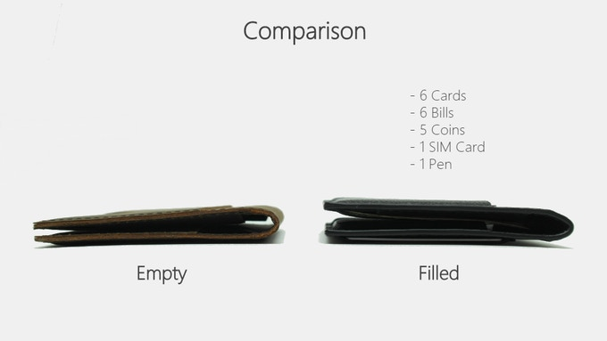 Comparison between an empty and filled Mark Bifold.