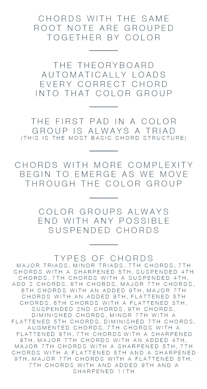 Theoryboard music theory made easy by irijule kickstarter this is the most basic chord structure chords with more complexity begin to emerge as we move through the color group each color group ends with hexwebz Choice Image