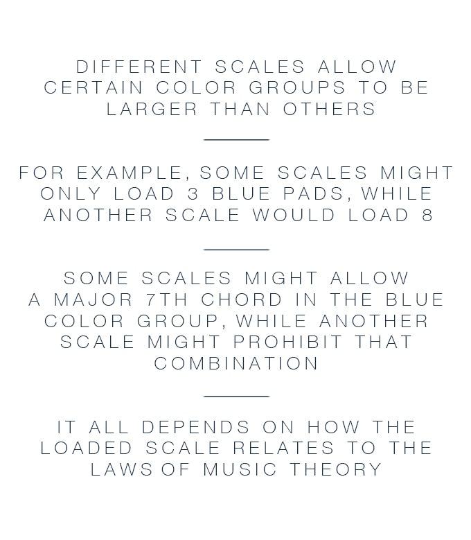 Theoryboard Music Theory Made Easy By Irijule Kickstarter