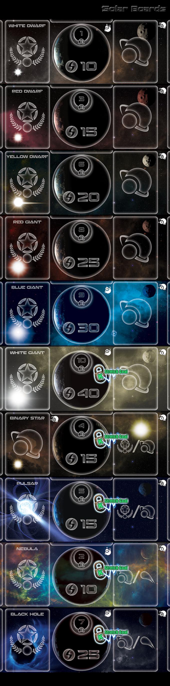 Solar Boards gameplay update