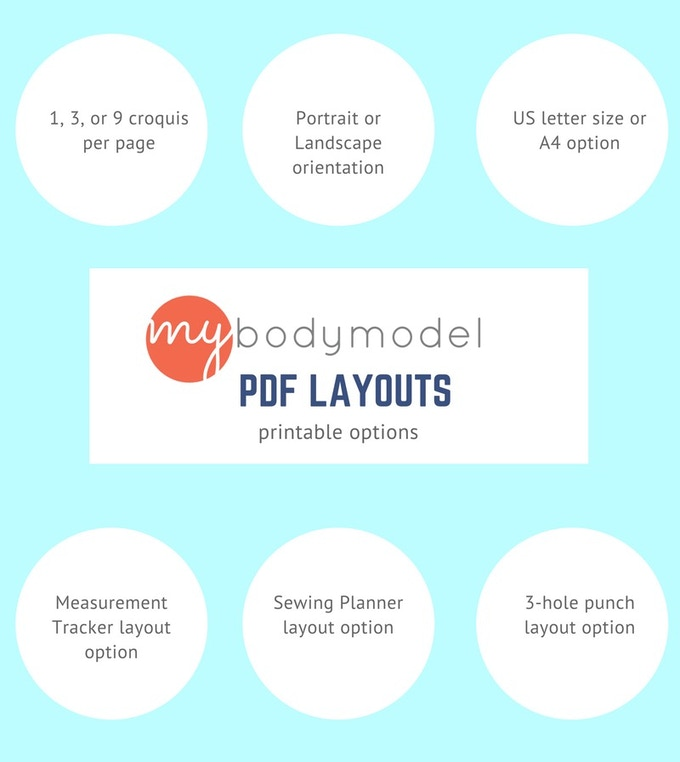 MyBodyModel printable layout options